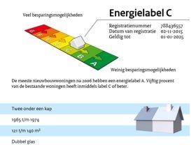Vraag een voordelig online energielabel aan via Energiekeurplus